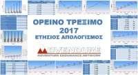 Ορεινό Τρέξιμο 2017, Ετήσιος Απολογισμός Advendure